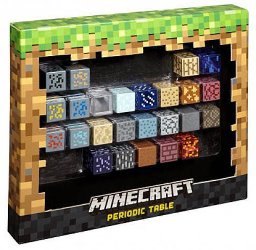 Minecraft Periodic Table Playset