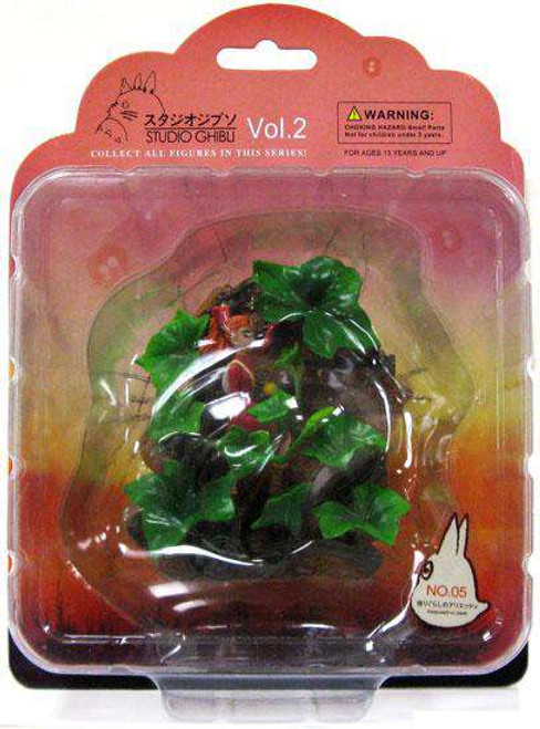 Studio Ghibli Volume 2 Secret World of Arietty Diorama [Loose]