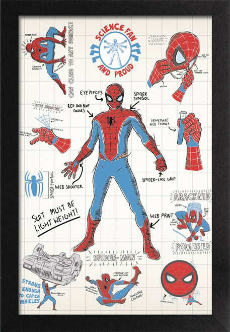 Pyramid America Spider-Man Infographic 11 X 17-Inch Framed Comic Print