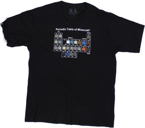 Minecraft Periodic Table T-Shirt [4XL]