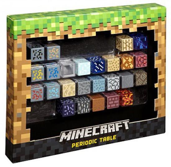 Minecraft Periodic Table Playset