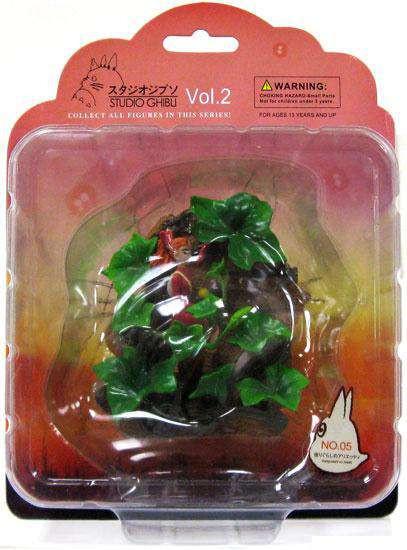 Studio Ghibli Volume 2 Secret World of Arietty Diorama [Loose]