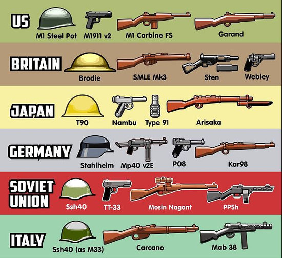 BrickArms WWII V.3 Weapons Pack