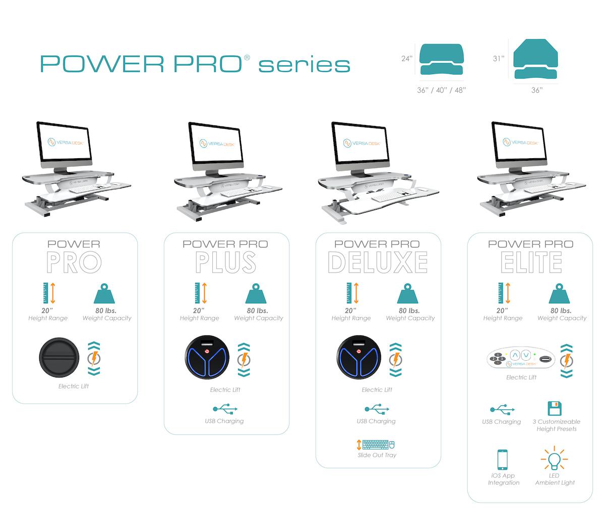 versadesk-desktoprisersbuyingguide-powerpro-v2-09.jpg