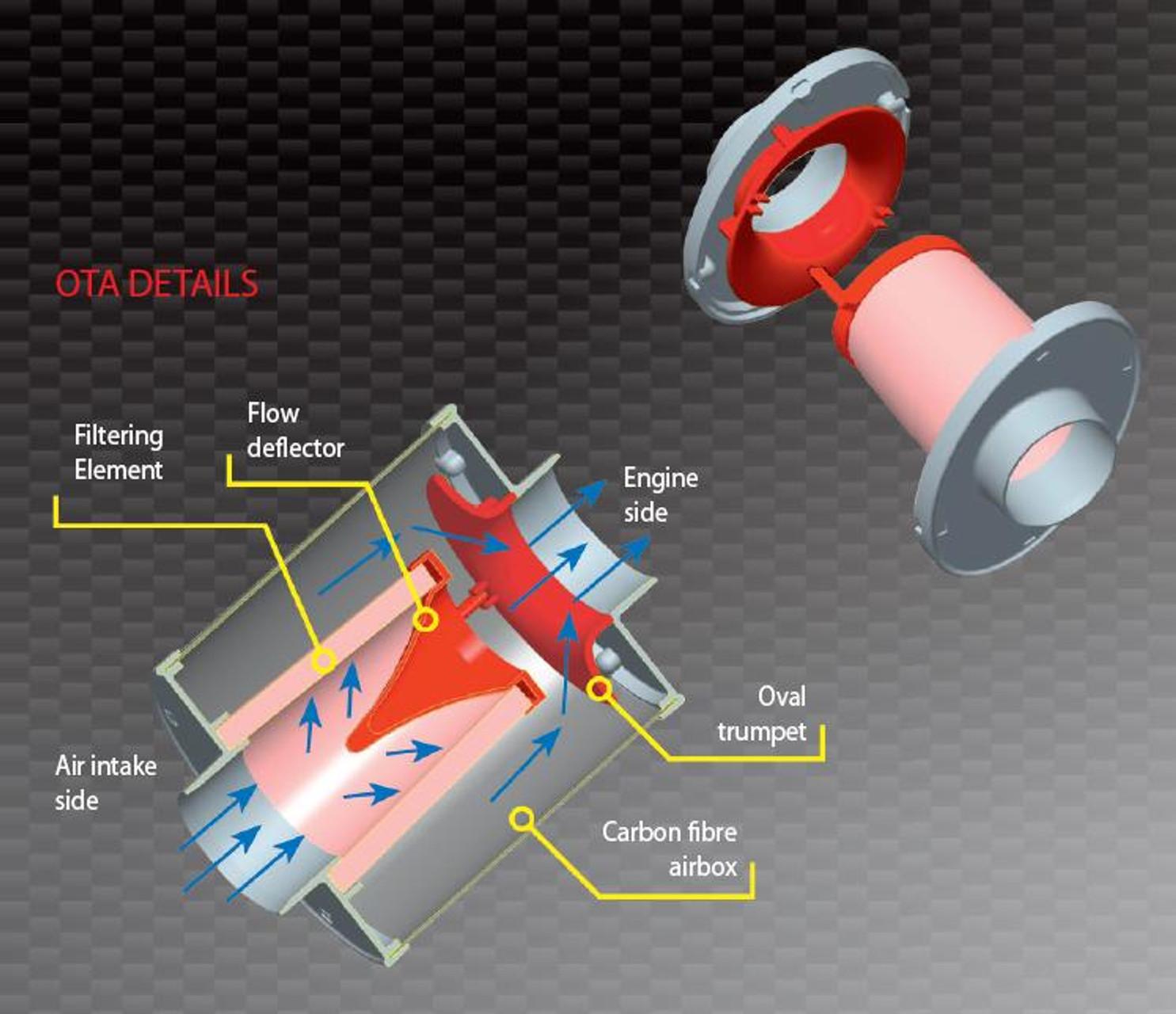 BMC ACOTA70/85L200-B Auto OTA Carbon Fiber Filter Box Kit Univseral Model