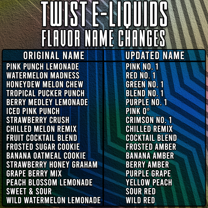 twist-flavor-name-changes-image.png