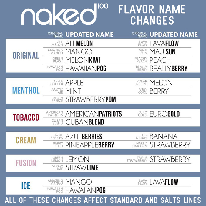 updated-naked100-names.jpg