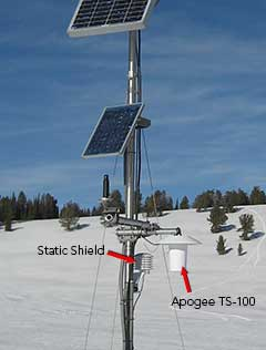 TS-100 used on record-setting cold weather station at Peter Sinks, UT