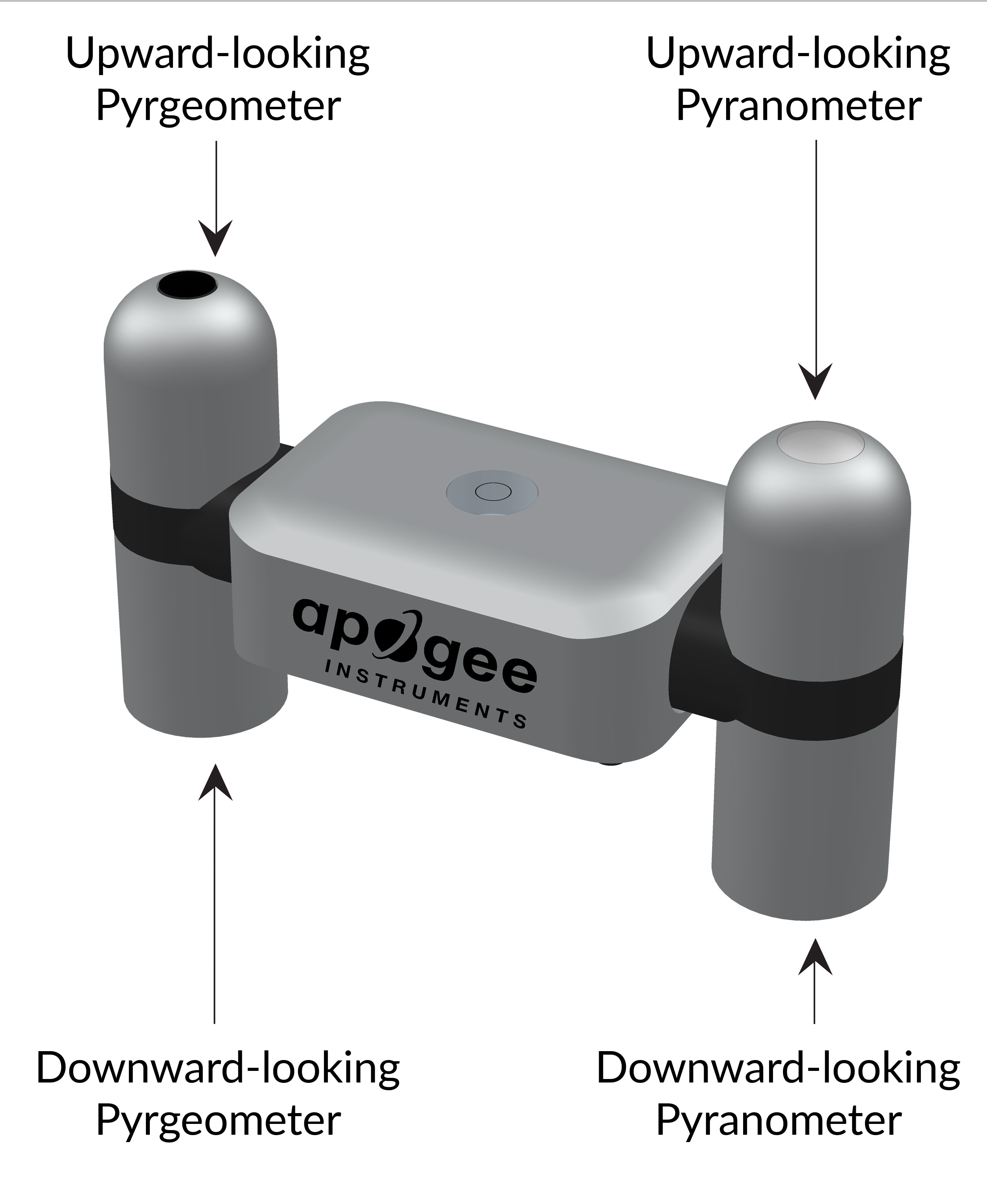 Four-component Net Radiometer from Apogee Instruments