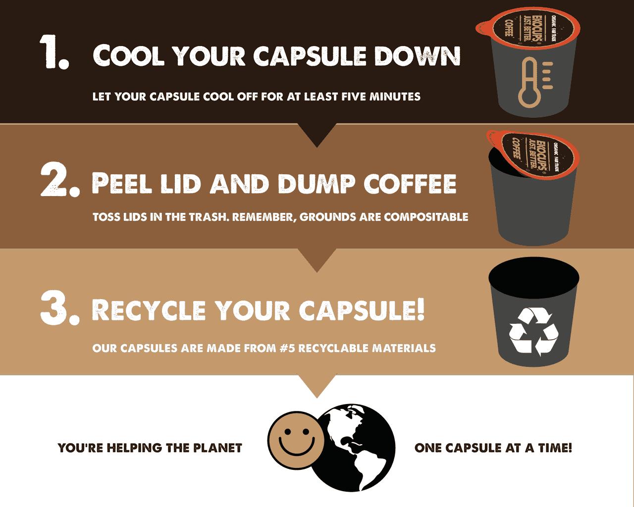 Espresso Roast Organic Coffee by EKOCUPS