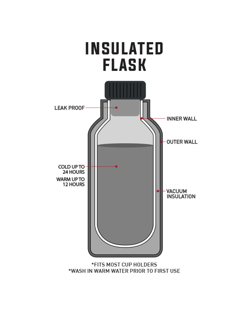 Insulated Water Bottle 750ml