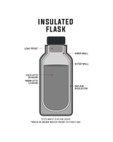 Insulated Flip Lid Flask 750ml