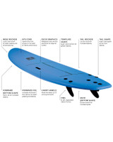 Super Wide Surf School Board 8'0""