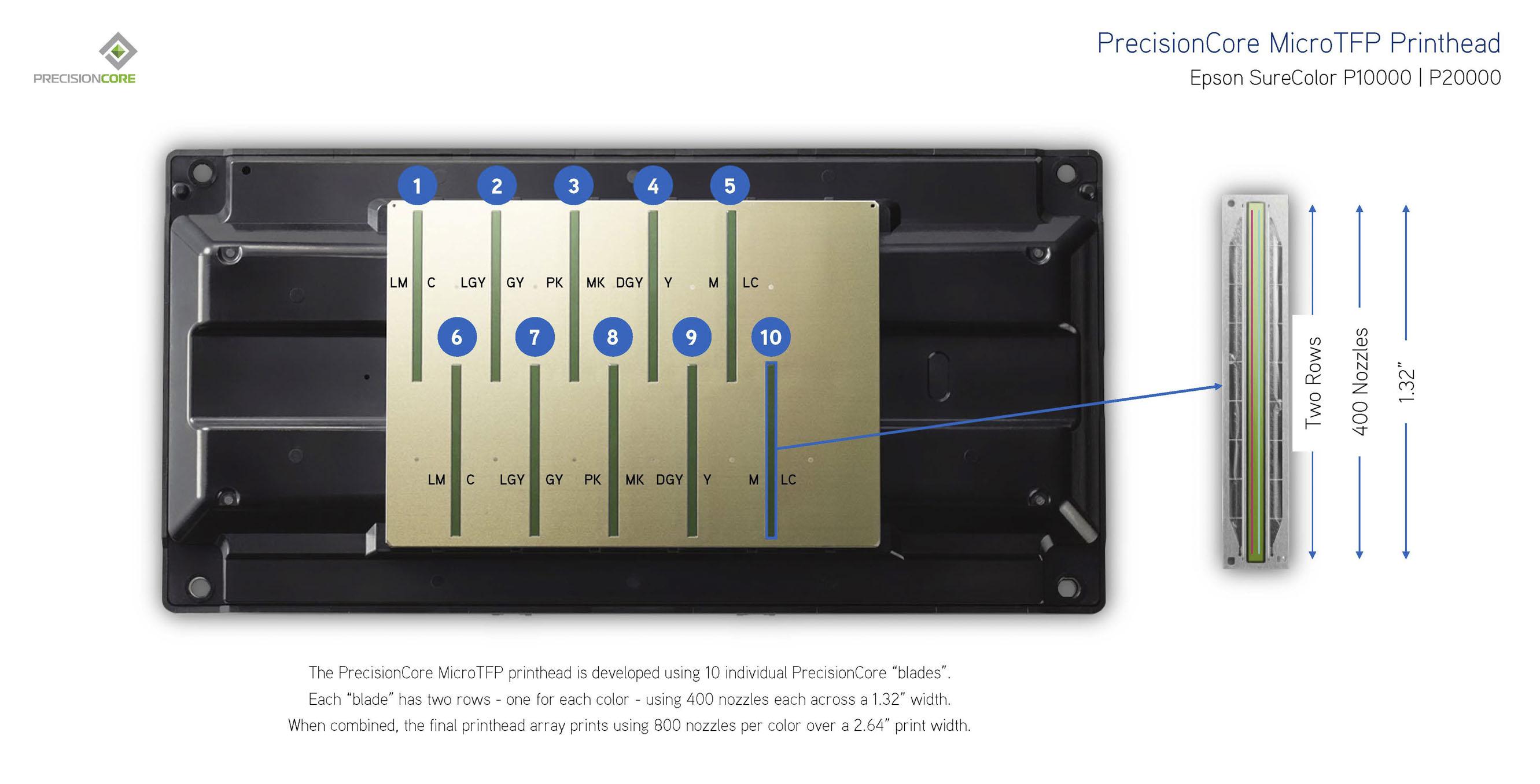PrecisionCore MicroTFP Printhead 2