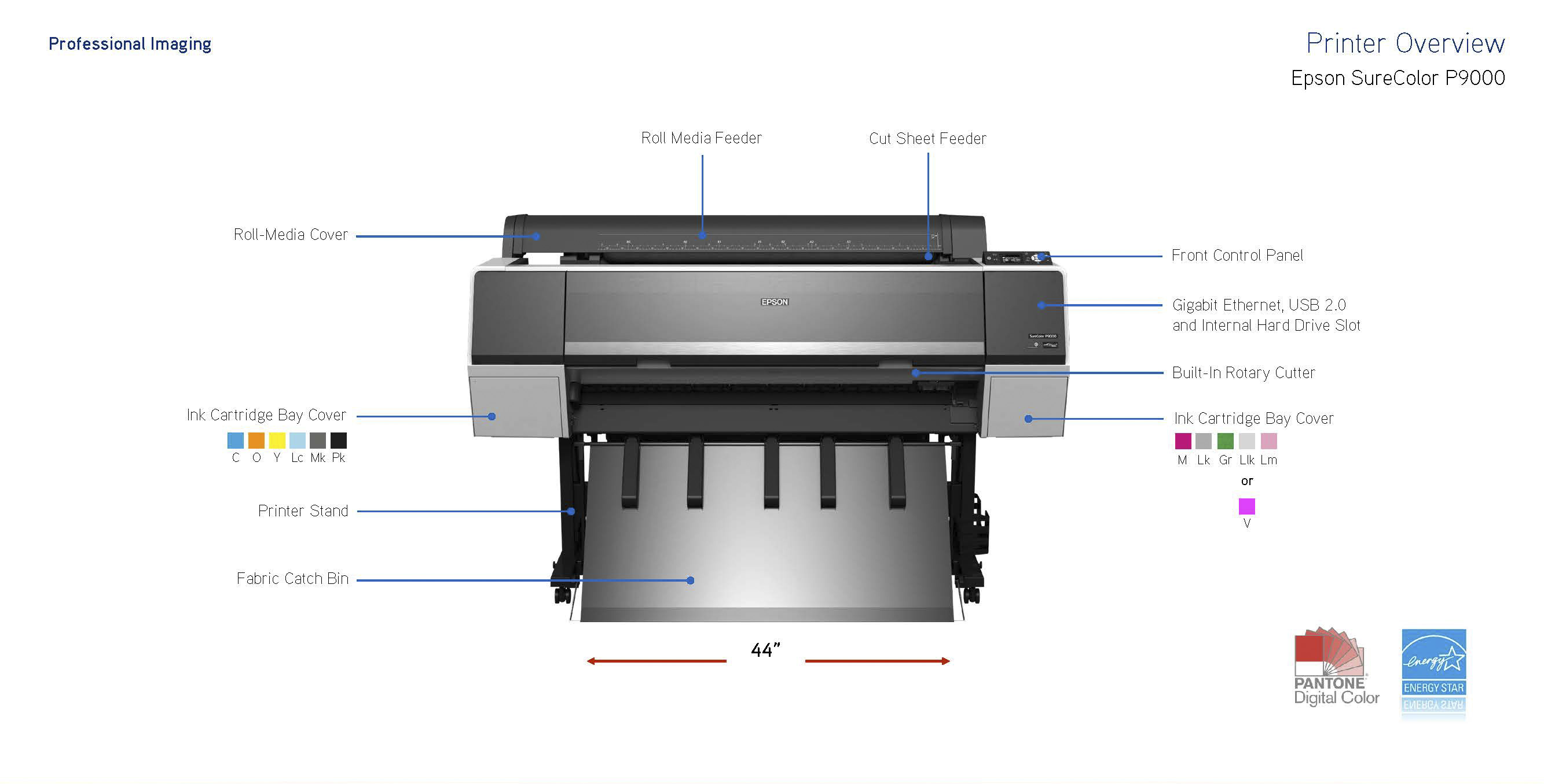 printer overview