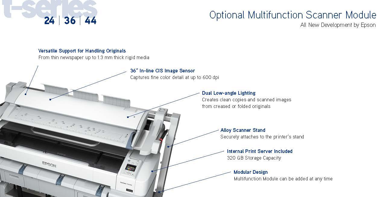 optional multifunction scanner module