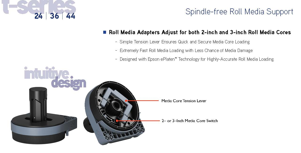 spindle-free roll media support