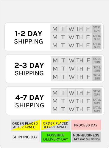 thriftyshipping0.png