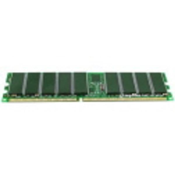 2GB PC2100 ECC Registered DDR 266MHz 184-Pin 256X72 LowProfile F