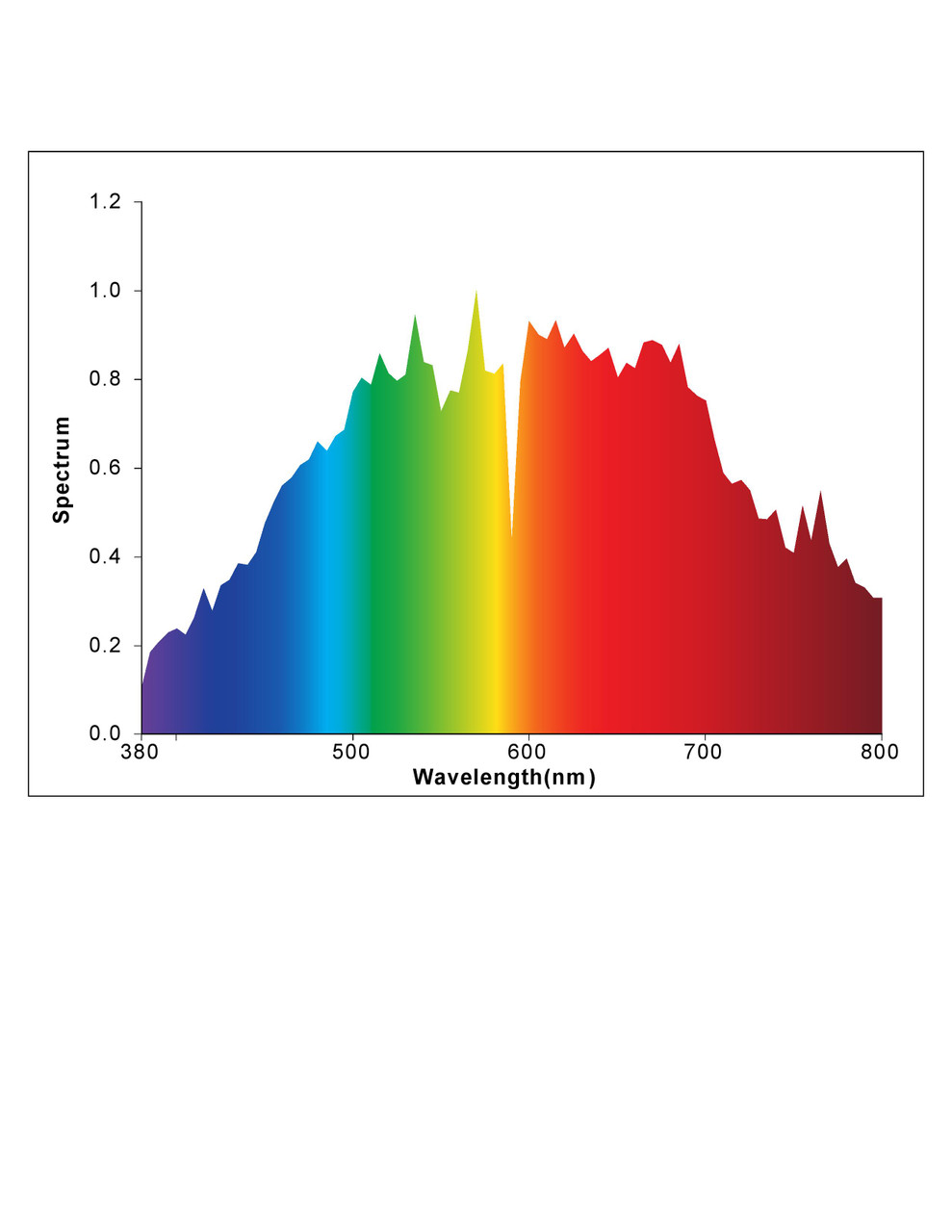 Cultilux CMH 1000W Double Ended 4000K + UV Grow Lamp