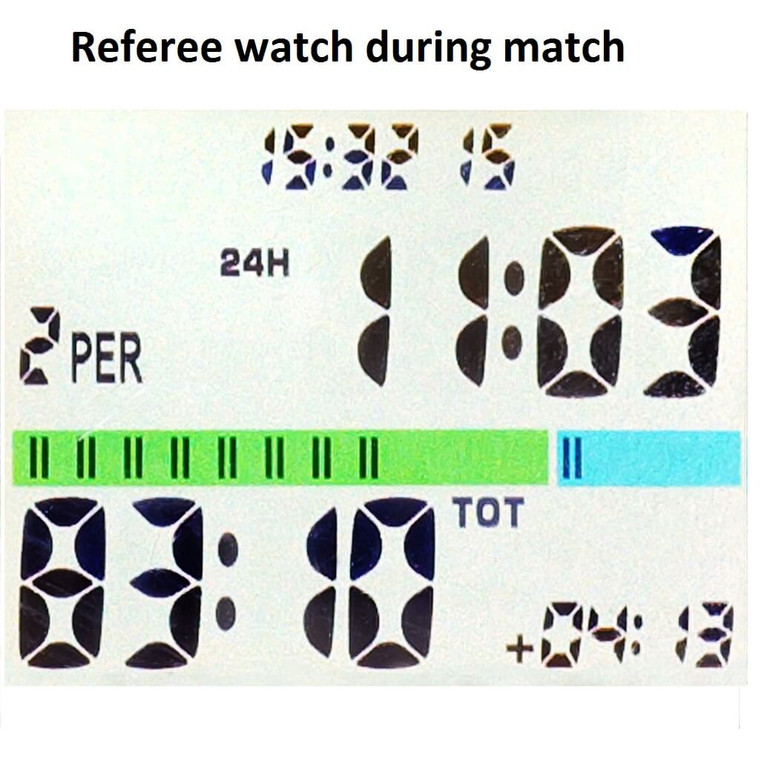 The normal view during a match, with the time of day (top), period number, countdown timer, and the game timer counting up (below) with the total stoppage time added to the current period