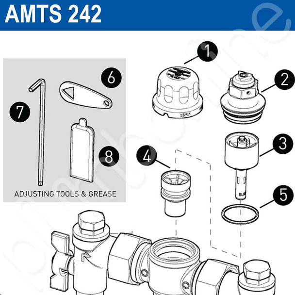 Aquablend 5-Year Upgrade Service Kit ATMS 242 for Enware Thermostatic Blending Valve
