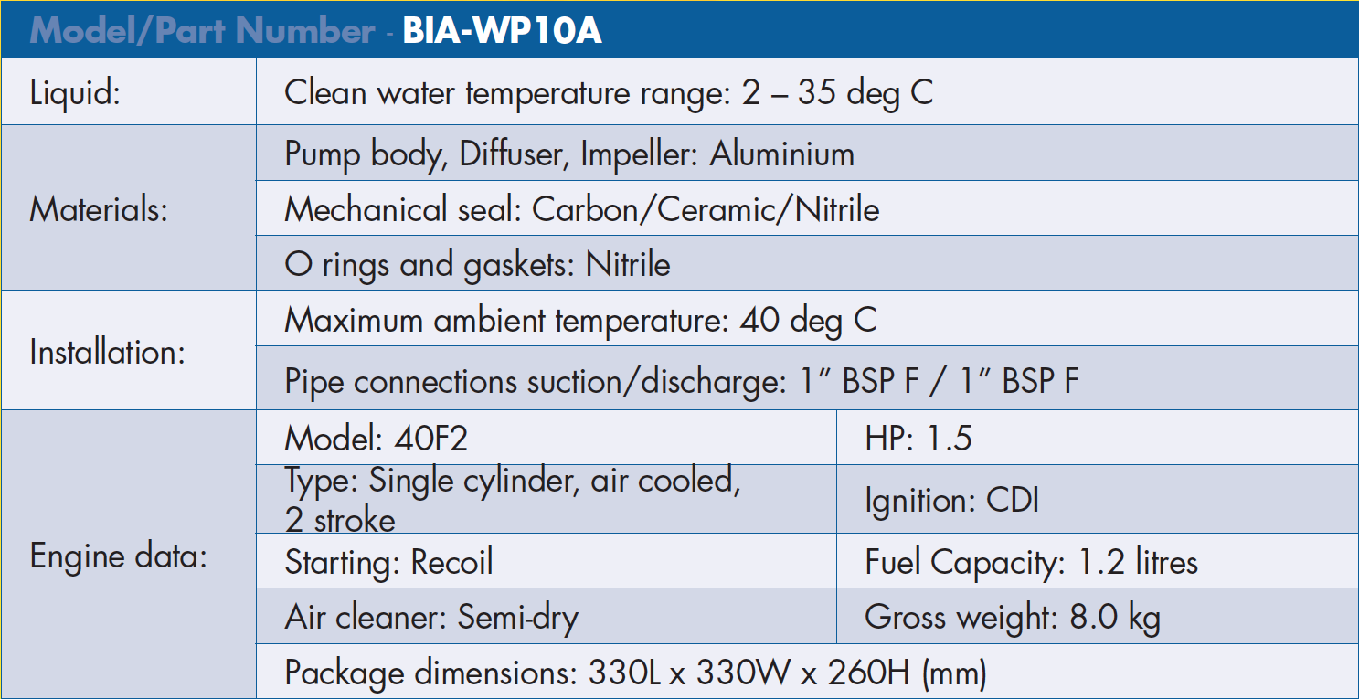 spec-bianco-pumpz-engine-driven-bia-wp10a.png