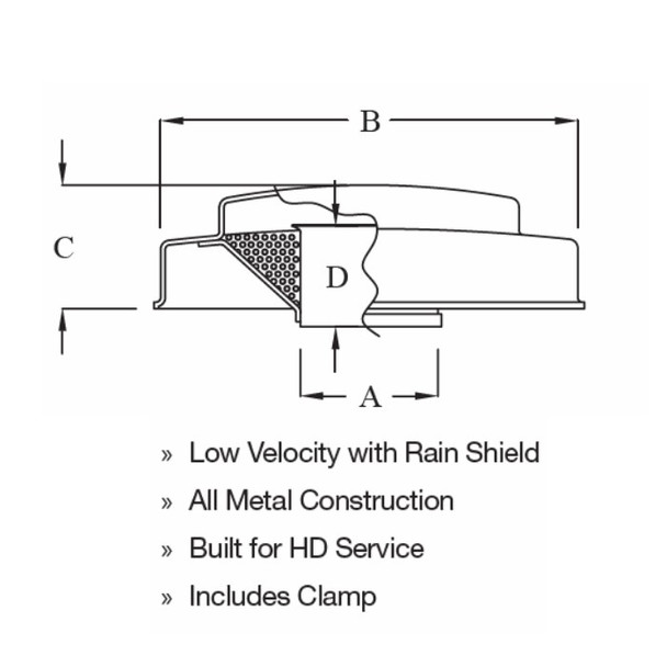 "Low Velocity Air Inlet Hood with Rain Shield 7"" ID Bottom"