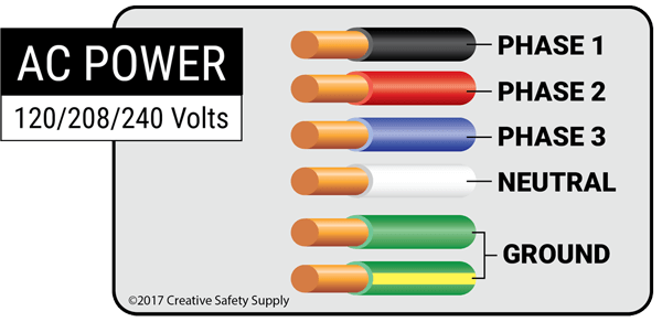 Electrical Wiring (Wire Color Codes) | Creative Safety Supply on color palette generator, color tool, color coded notes, color schemes, color guide, 1a2 key system, color contacts, color photography, color numbers, color coordinated cutting boards, 20-pair colour code, patch panel, color order, color coding bins, color combinations, color keys, color names, business telephone system, color picker, color coded brushes food manufacturing, color easter eggs, patch cable, color study notes, audio and video connector,
