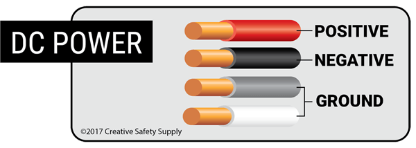 [DIAGRAM_5NL]  Electrical Wiring (Wire Color Codes) | Creative Safety Supply | House Wiring Colors |  | Creative Safety Supply