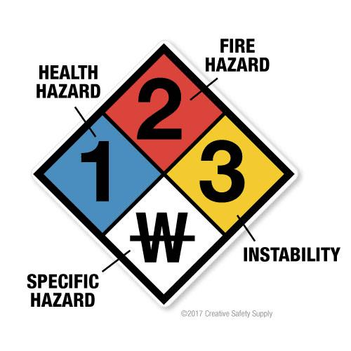 Hazardous Material Diamond: Creative Safety Supply