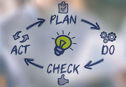 An In-Depth History of the Kaizen PDCA Cycle
