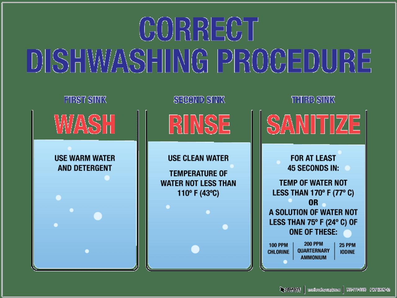 graphic regarding Wash Rinse Sanitize Printable Signs called Clean Rinse Sanitize - Wall Signal