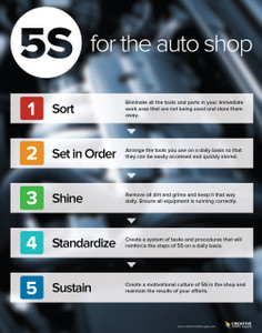 5S For the Autoshop Poster by Creative Safety Supply