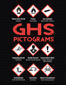 GHS Pictograms & Labeling Pocket Guide