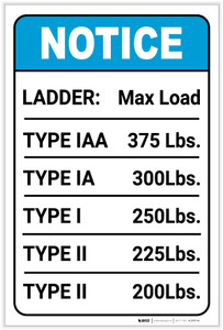 Notice: Ladder Max Load Portrait ANSI - Label