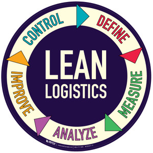 Lean Logistics Floor Sign