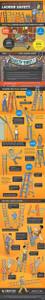 Ladder Safety - Poster