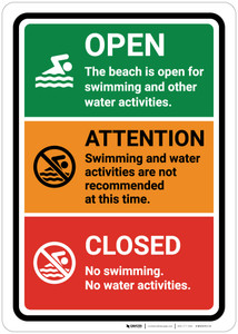 Beach Status - Wall Sign