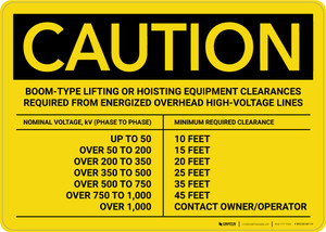 Caution: Boom-Type Lifting or Hoisting Equipment Clearances Landscape