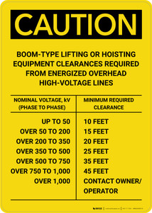 Caution: Boom-Type Lifting or Hoisting Equipment Clearances Portrait