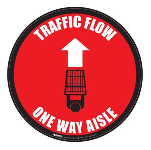 Traffic Flow - Overhead-Aisle - Red - Floor Sign