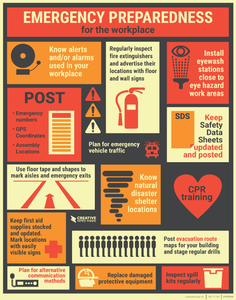 Emergency Preparedness -Safety Poster