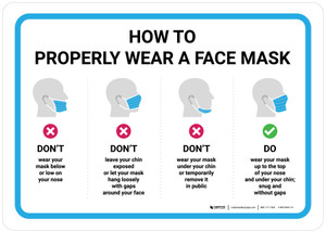 How To Properly Wear A Face Mask with Icons Landscape - Wall Sign