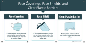 Face Coverings Face Shields And Clear Plastic Barriers with Icons Green - Banner