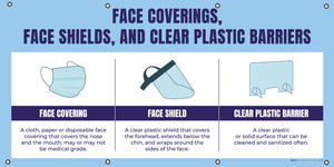 Face Coverings Face Shields And Clear Plastic Barriers with Icons Light Blue - Banner