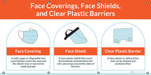 Face Coverings Face Shields And Clear Plastic Barriers with Icons Orange Blue - Banner