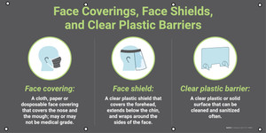 Face Coverings Face Shields and Clear Plastic Barriers with Icons Gray - Banner