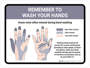 Remember To Wash Your Hands Landscape - Wall Sign