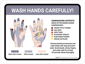Wash Hands Carefully! Handwashing Hotspots Landscape - Wall Sign